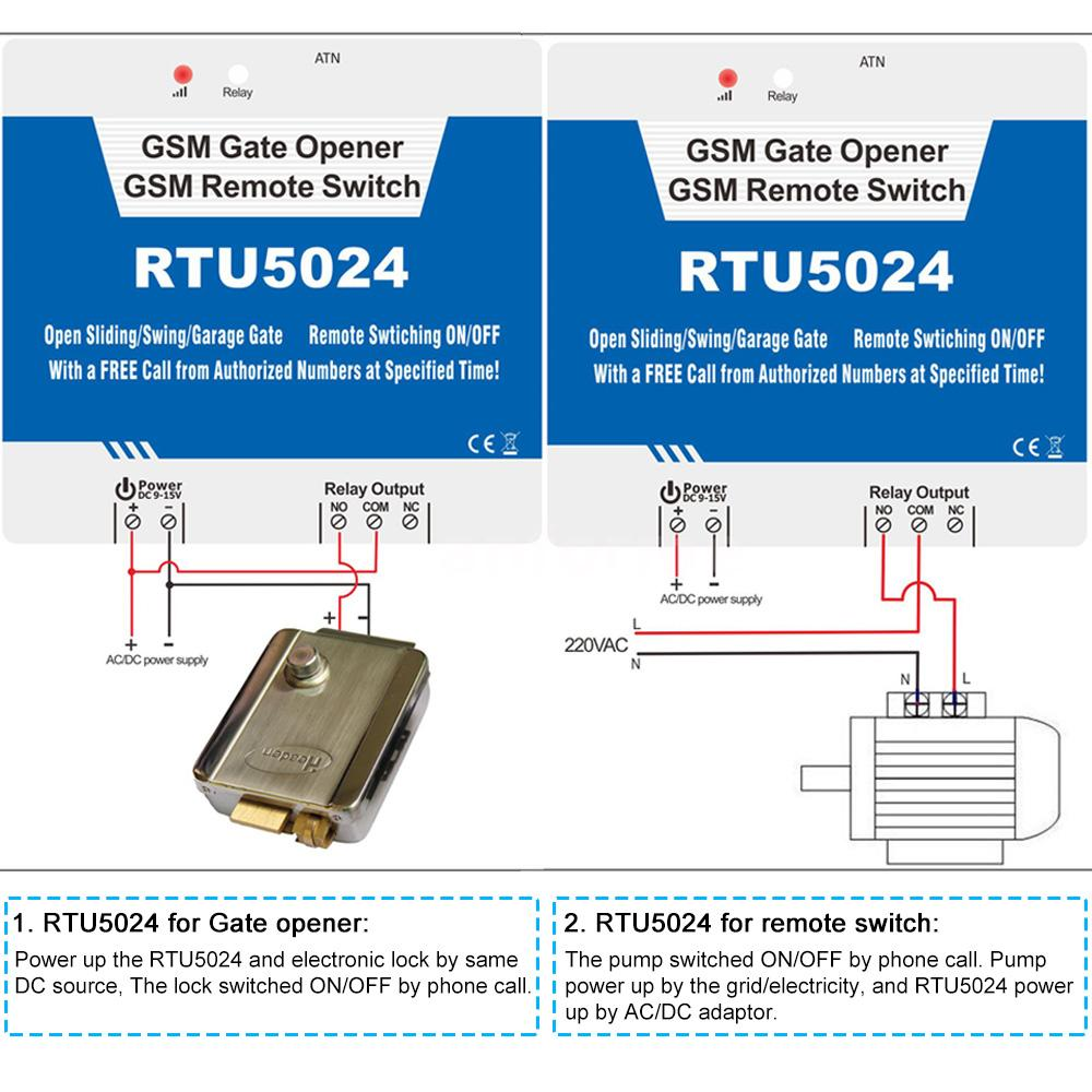 Rtu5024 Gsm Gate Door Opener Motor Home Appliances On Off Sms Remote Figure 1 Schematic Of The Simple 4channel Onoff Control Does Not Apply